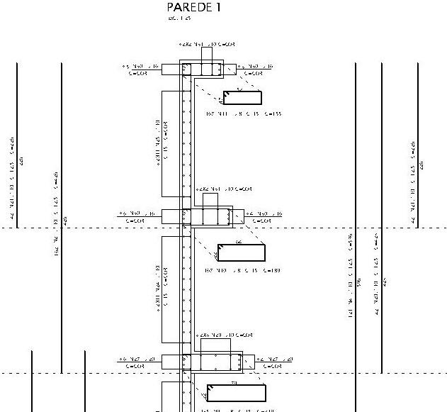 Detalhes das armações das paredes